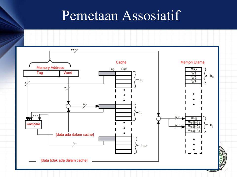 Pemetaan Assosiatif