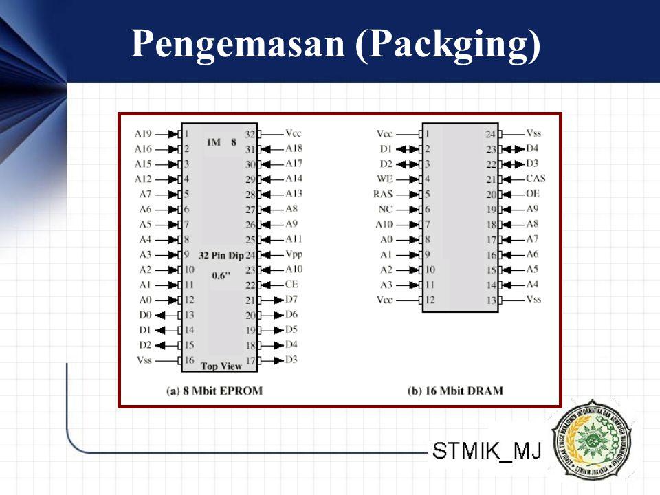 Pengemasan (Packging)