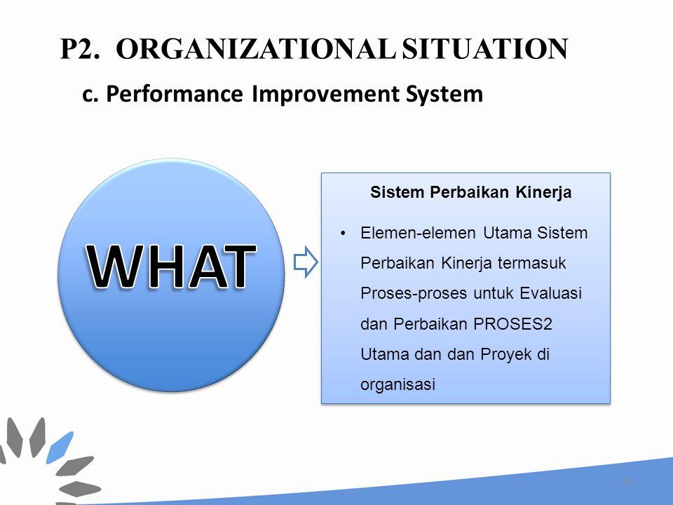 10 Sistem Perbaikan Kinerja Elemen-elemen Utama Sistem Perbaikan Kinerja termasuk Proses-proses untuk Evaluasi dan Perbaikan PROSES2 Utama dan dan Pro