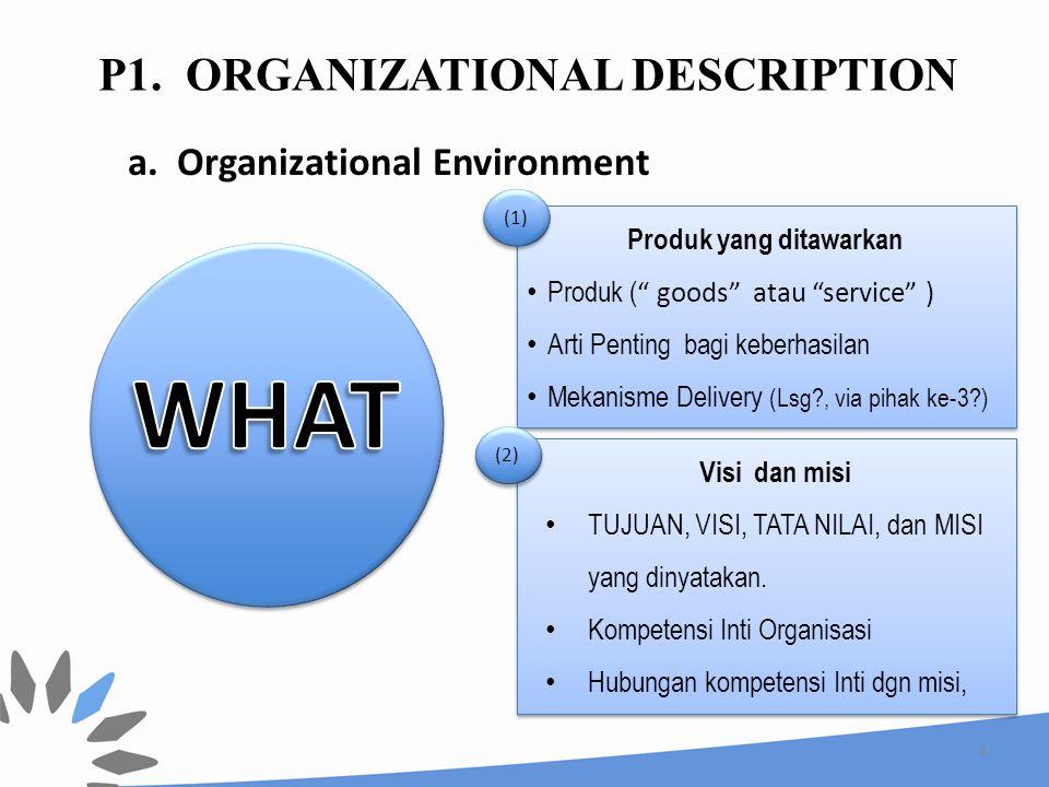 """4 Produk yang ditawarkan Produk ( """" goods"""" atau """"service"""" ) Arti Penting bagi keberhasilan Mekanisme Delivery (Lsg?, via pihak ke-3?) Produk yang dita"""