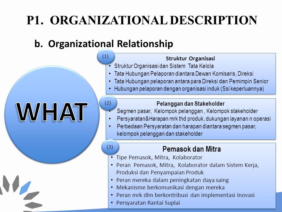 7 Struktur Organisasi Struktur Organisasi dan Sistem Tata Kelola Tata Hubungan Pelaporan diantara Dewan Komisaris, Direksi Tata Hubungan pelaporan ant