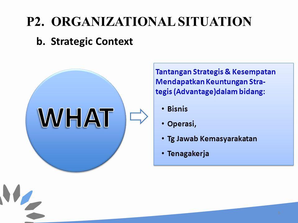 9 Bisnis Operasi, Tg Jawab Kemasyarakatan Tenagakerja b. Strategic Context P2. ORGANIZATIONAL SITUATION Tantangan Strategis & Kesempatan Mendapatkan K