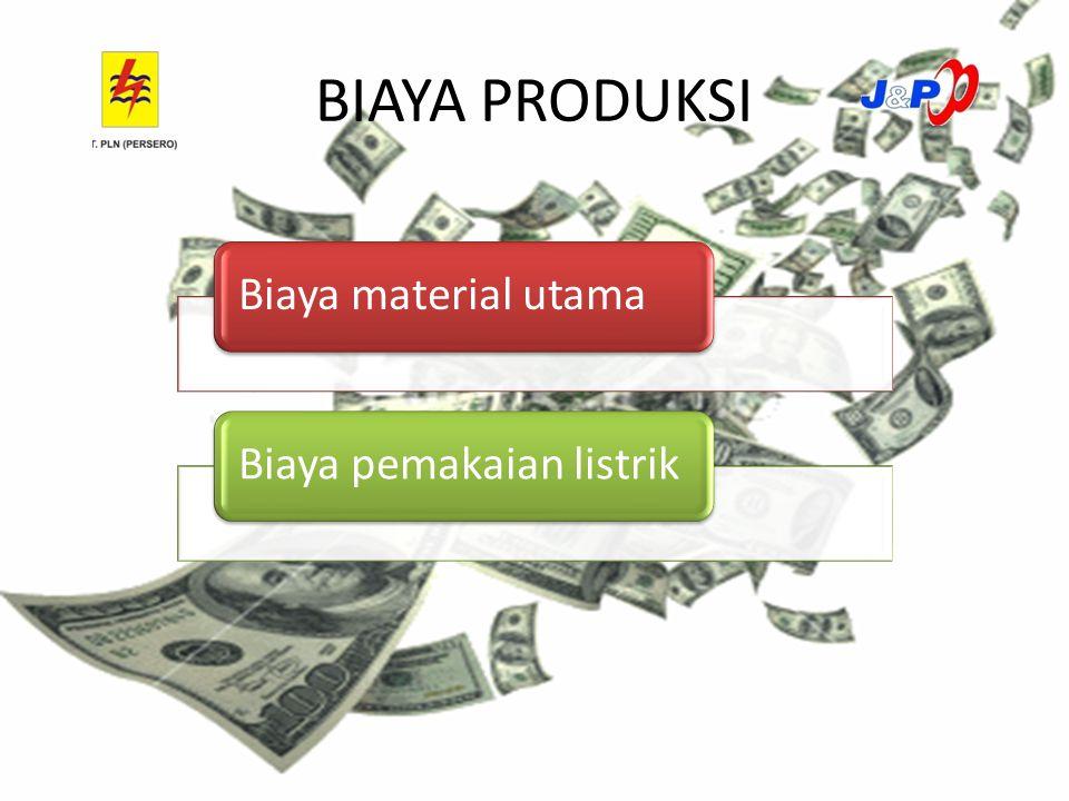 BIAYA PRODUKSI Biaya material utamaBiaya pemakaian listrik