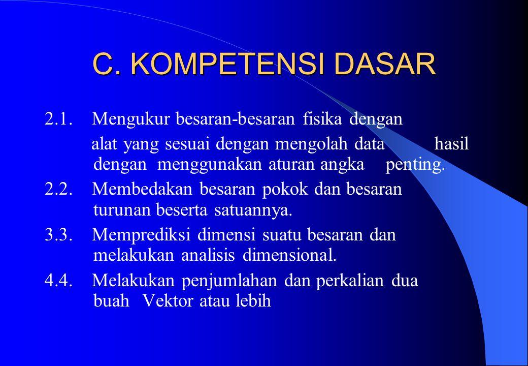 B.STANDAR KOMPETENSI 2.