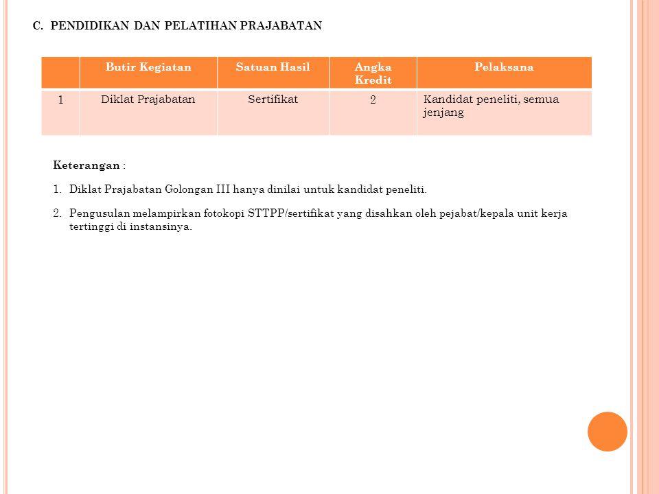 Butir KegiatanSatuan Hasil Angka KreditPelaksana Melaksanakan tugasSetiap 2 JP0,08Peneliti Utama mengajar pada diklat JFP 0,06Peneliti Madya 0,04Peneliti Muda B.
