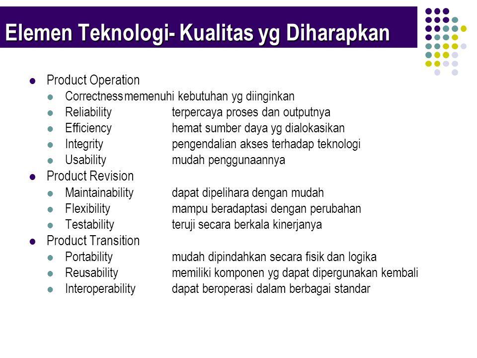 Elemen Teknologi- Kualitas yg Diharapkan Product Operation Correctnessmemenuhi kebutuhan yg diinginkan Reliabilityterpercaya proses dan outputnya Effi