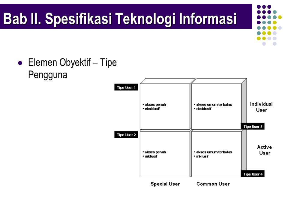 Bab II. Spesifikasi Teknologi Informasi Elemen Obyektif – Tipe Pengguna