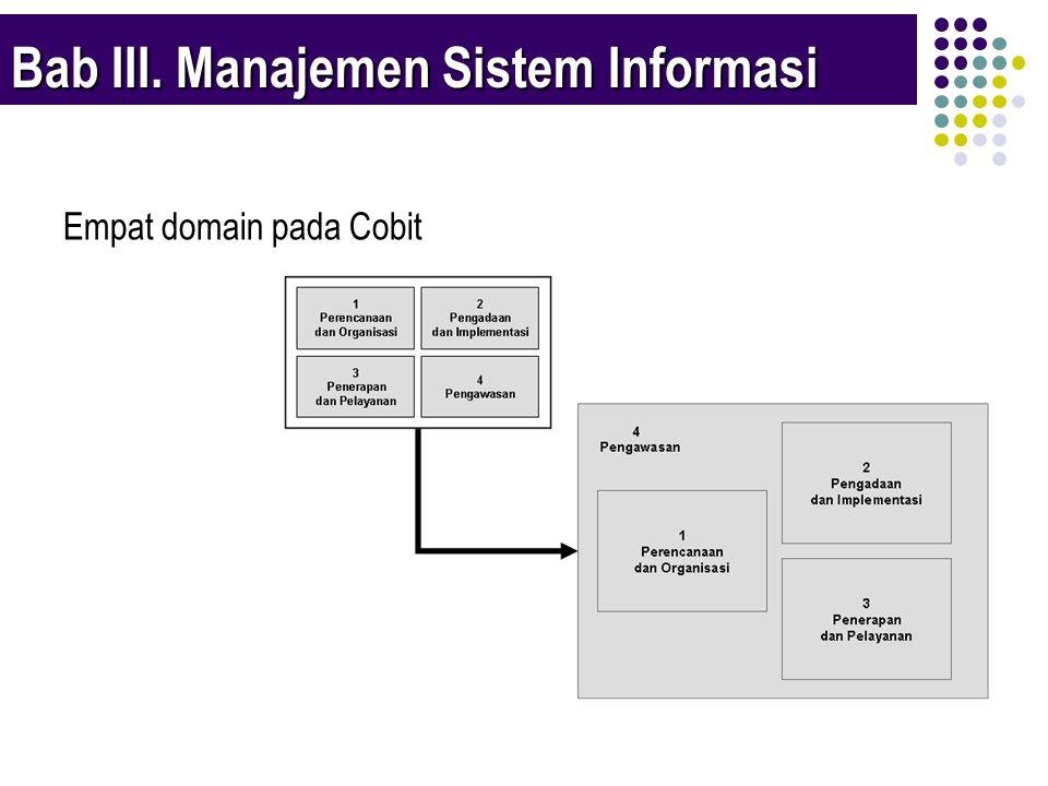 Bab III. Manajemen Sistem Informasi Empat domain pada Cobit