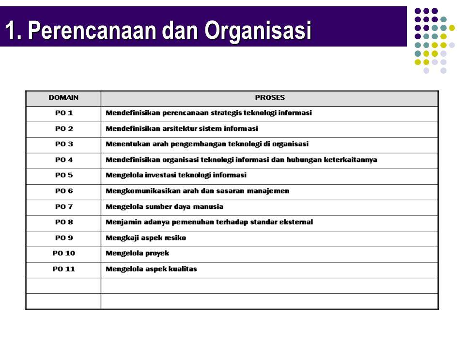 1. Perencanaan dan Organisasi