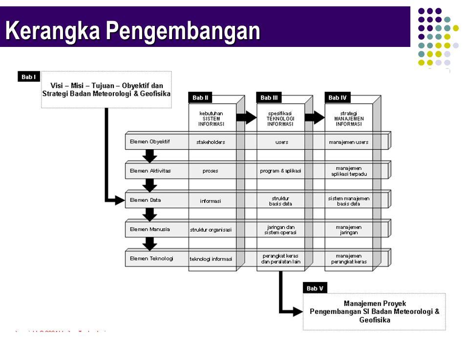 Bab IV. Manajemen Proyek
