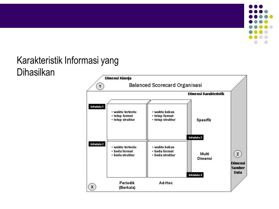 Elemen Manusia – Struktur Organisasi Berdasarkan kajian di atas, maka dapat dipetakan informasi untuk setiap stakeholder yang terlibat di dalam sistem informasi
