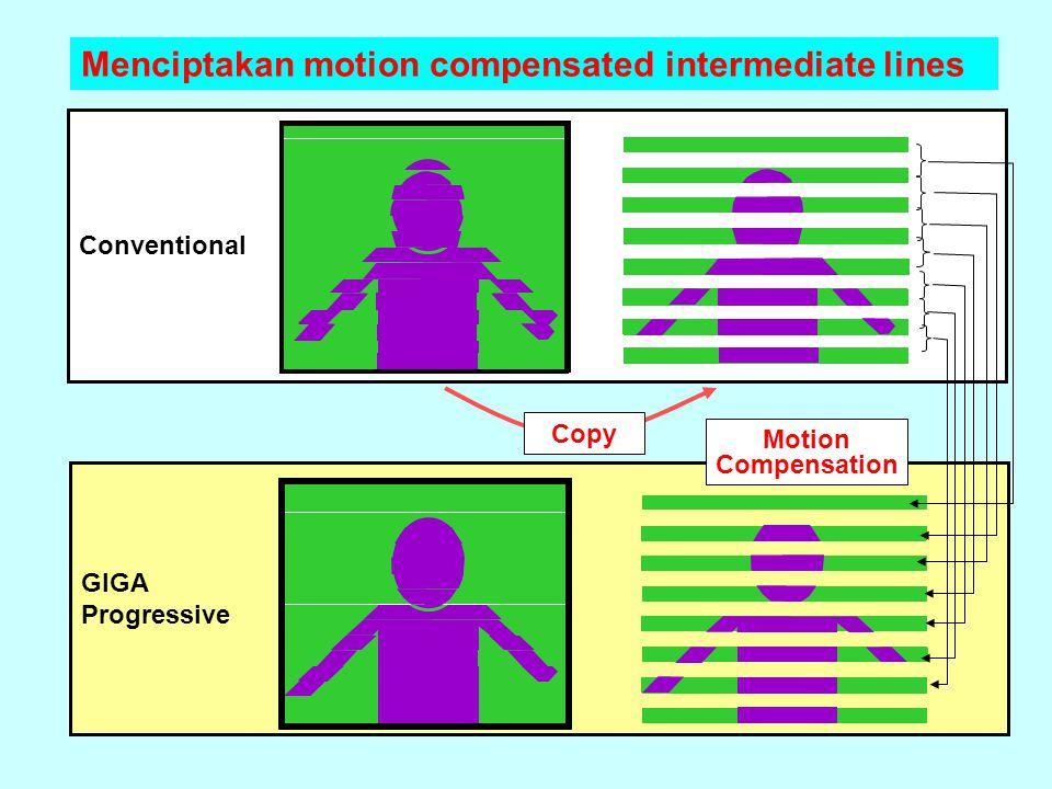 Conventional GIGA Progressive Menciptakan motion compensated intermediate lines Copy Motion Compensation