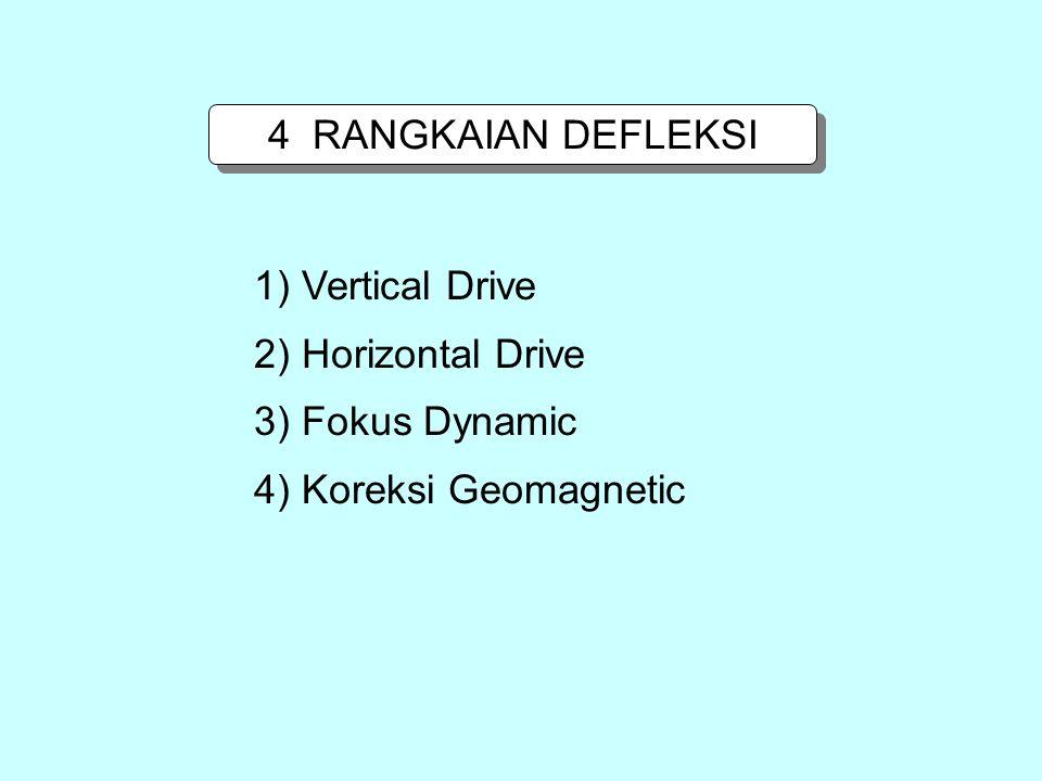 1) Vertical Drive 2) Horizontal Drive 3) Fokus Dynamic 4) Koreksi Geomagnetic 4 RANGKAIAN DEFLEKSI