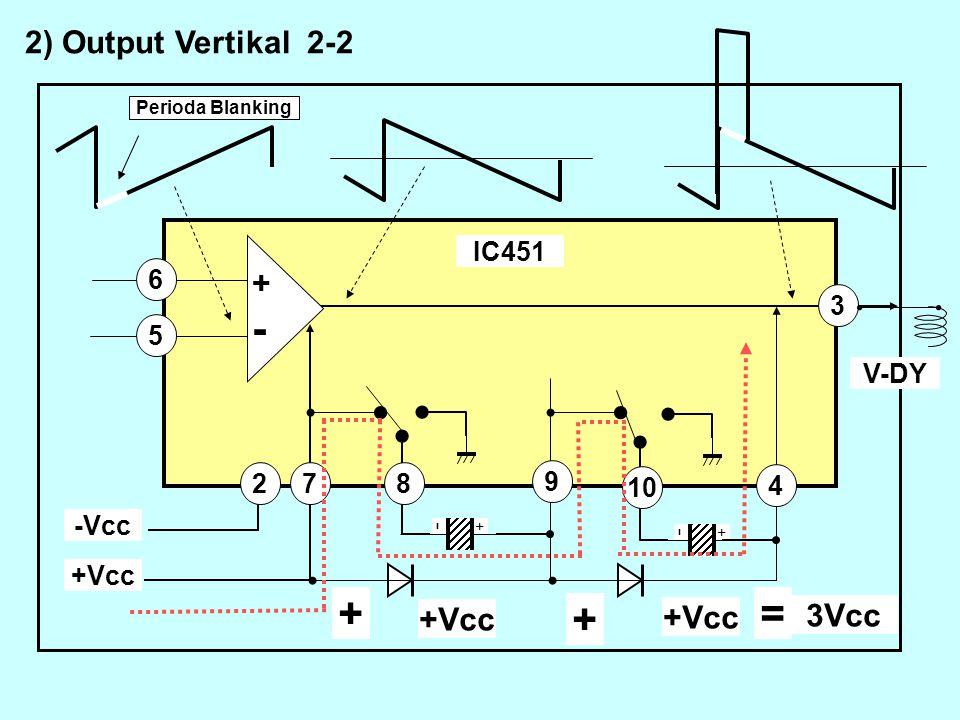 - + 7 - + +-+- 4 8 9 10 3 5 6 +Vcc -Vcc 2 2) Output Vertikal 2-2 +Vcc + + = 3Vcc IC451 V-DY Perioda Blanking