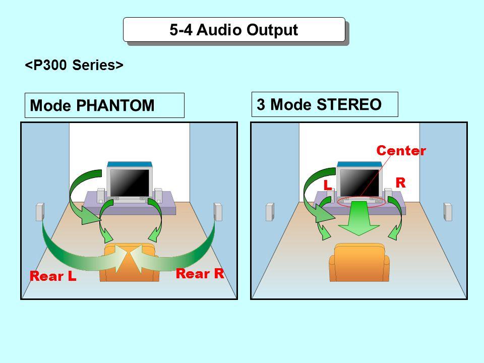 Mode PHANTOM Rear R Rear L 5-4 Audio Output L R Center 3 Mode STEREO