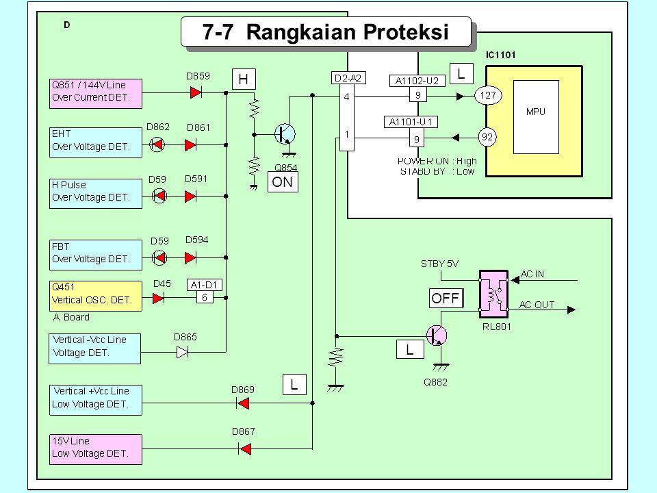 H L L ON H L OFF 7-7 Rangkaian Proteksi