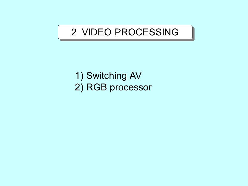 1) Switching AV 2) RGB processor 2 VIDEO PROCESSING