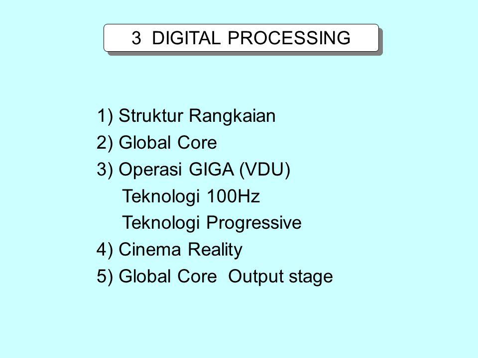 1) Struktur Rangkaian 2) Global Core 3) Operasi GIGA (VDU) Teknologi 100Hz Teknologi Progressive 4) Cinema Reality 5) Global Core Output stage 3 DIGIT