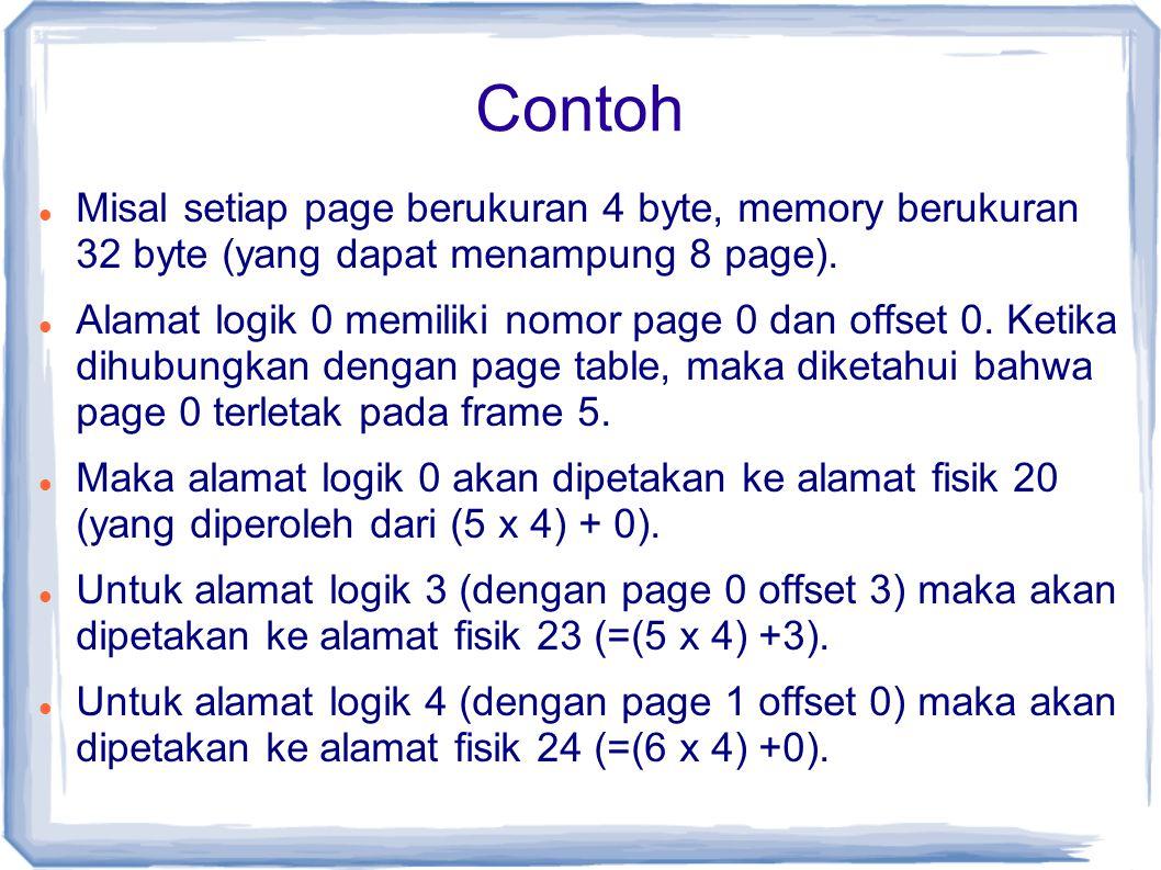 Contoh Misal setiap page berukuran 4 byte, memory berukuran 32 byte (yang dapat menampung 8 page).