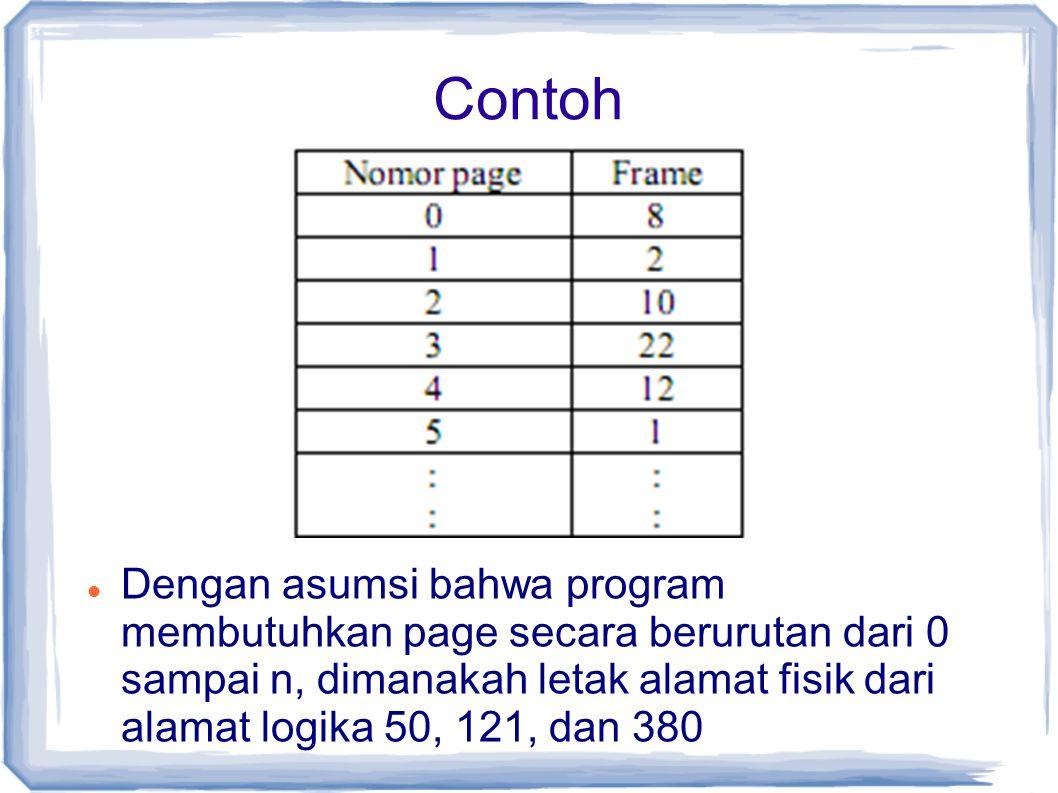 Contoh Dengan asumsi bahwa program membutuhkan page secara berurutan dari 0 sampai n, dimanakah letak alamat fisik dari alamat logika 50, 121, dan 380