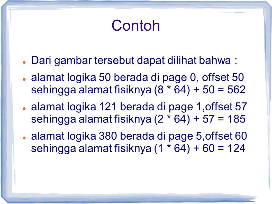 Contoh Dari gambar tersebut dapat dilihat bahwa : alamat logika 50 berada di page 0, offset 50 sehingga alamat fisiknya (8 * 64) + 50 = 562 alamat logika 121 berada di page 1,offset 57 sehingga alamat fisiknya (2 * 64) + 57 = 185 alamat logika 380 berada di page 5,offset 60 sehingga alamat fisiknya (1 * 64) + 60 = 124