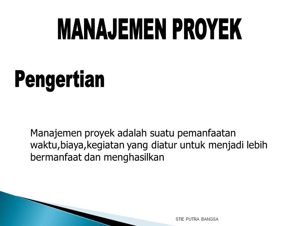Manajemen proyek adalah suatu pemanfaatan waktu,biaya,kegiatan yang diatur untuk menjadi lebih bermanfaat dan menghasilkan STIE PUTRA BANGSA