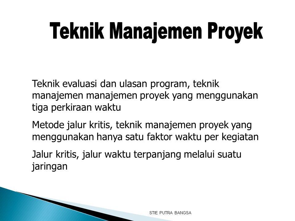 Teknik evaluasi dan ulasan program, teknik manajemen manajemen proyek yang menggunakan tiga perkiraan waktu Metode jalur kritis, teknik manajemen proy