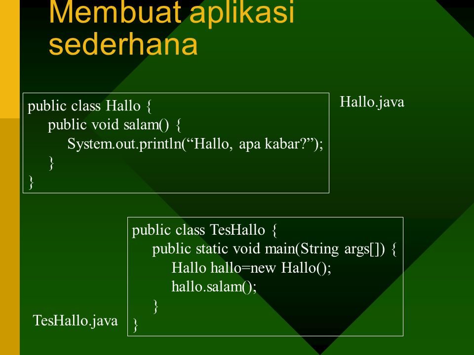 Membuat aplikasi sederhana public class Hallo { public void salam() { System.out.println( Hallo, apa kabar? ); } public class TesHallo { public static void main(String args[]) { Hallo hallo=new Hallo(); hallo.salam(); } Hallo.java TesHallo.java