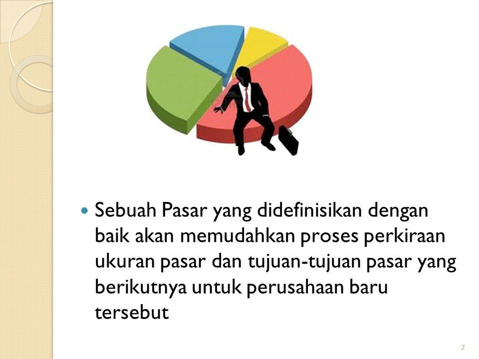7 Sebuah Pasar yang didefinisikan dengan baik akan memudahkan proses perkiraan ukuran pasar dan tujuan-tujuan pasar yang berikutnya untuk perusahaan baru tersebut 7