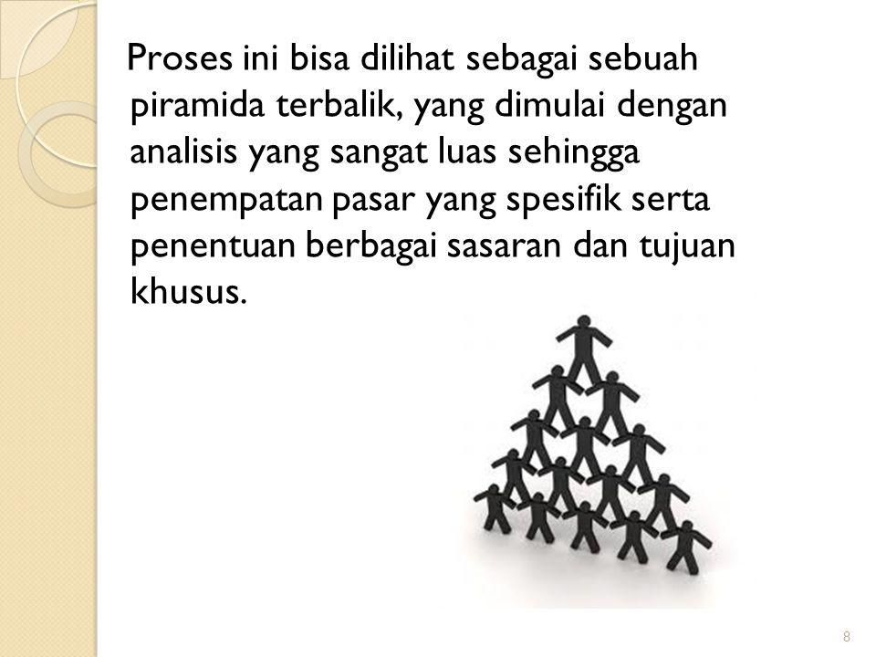 8 Proses ini bisa dilihat sebagai sebuah piramida terbalik, yang dimulai dengan analisis yang sangat luas sehingga penempatan pasar yang spesifik sert