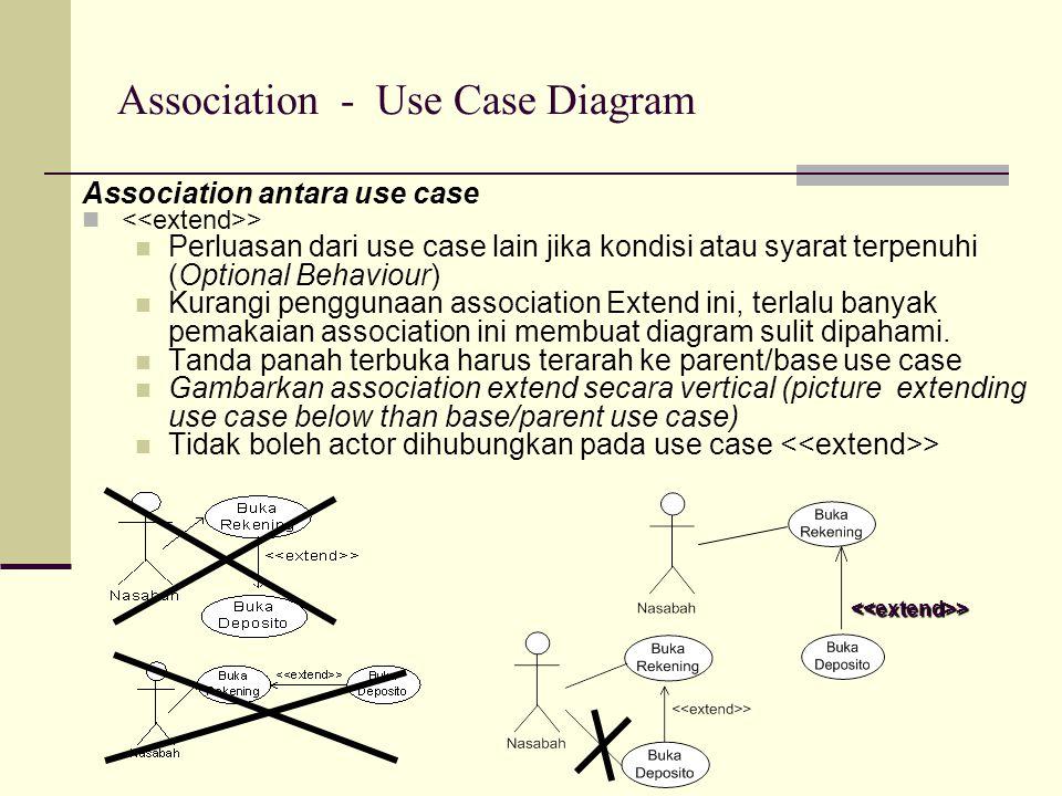 Association antara use case > Perluasan dari use case lain jika kondisi atau syarat terpenuhi (Optional Behaviour) Kurangi penggunaan association Extend ini, terlalu banyak pemakaian association ini membuat diagram sulit dipahami.