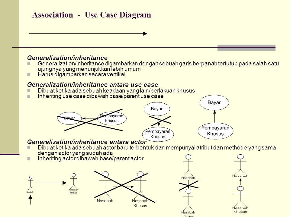 Generalization/inheritance Generalization/inheritance digambarkan dengan sebuah garis berpanah tertutup pada salah satu ujungnya yang menunjukkan lebi