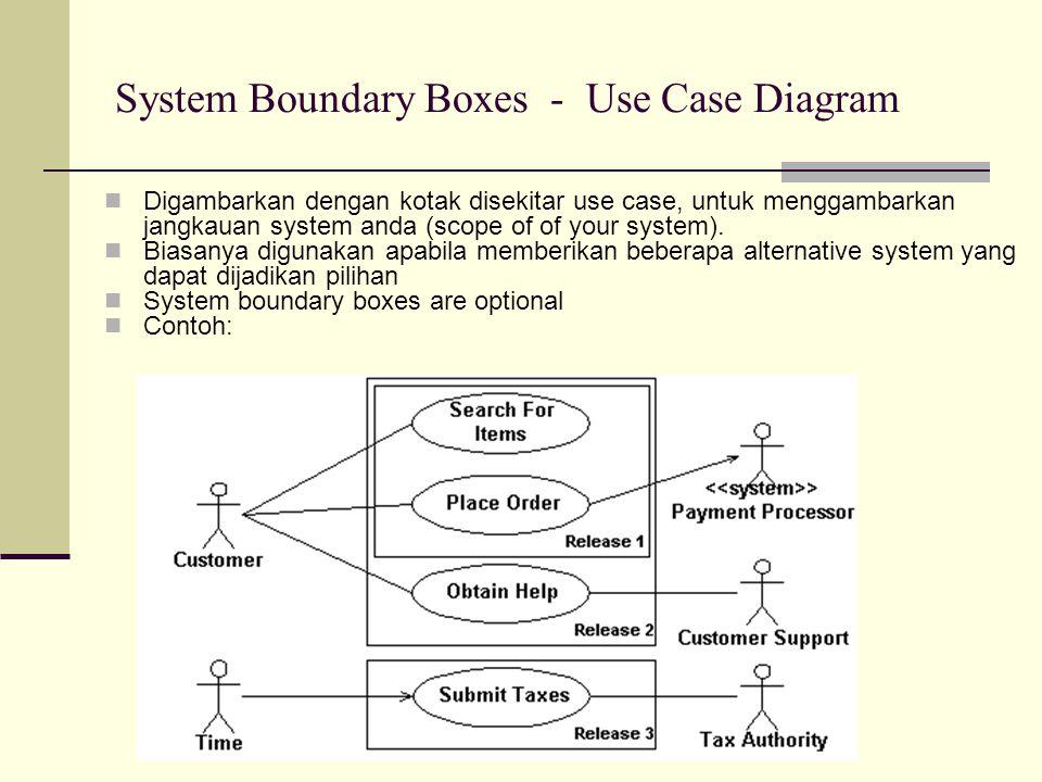 Digambarkan dengan kotak disekitar use case, untuk menggambarkan jangkauan system anda (scope of of your system). Biasanya digunakan apabila memberika