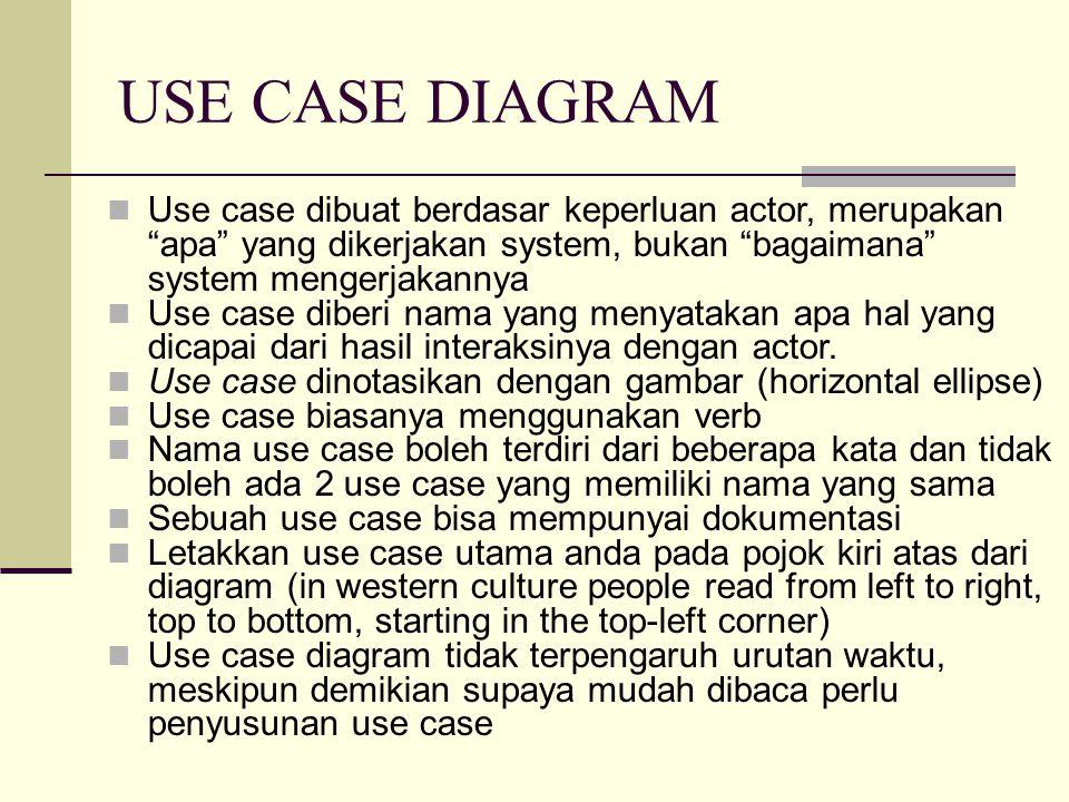 USE CASE DIAGRAM Use case dibuat berdasar keperluan actor, merupakan apa yang dikerjakan system, bukan bagaimana system mengerjakannya Use case diberi nama yang menyatakan apa hal yang dicapai dari hasil interaksinya dengan actor.