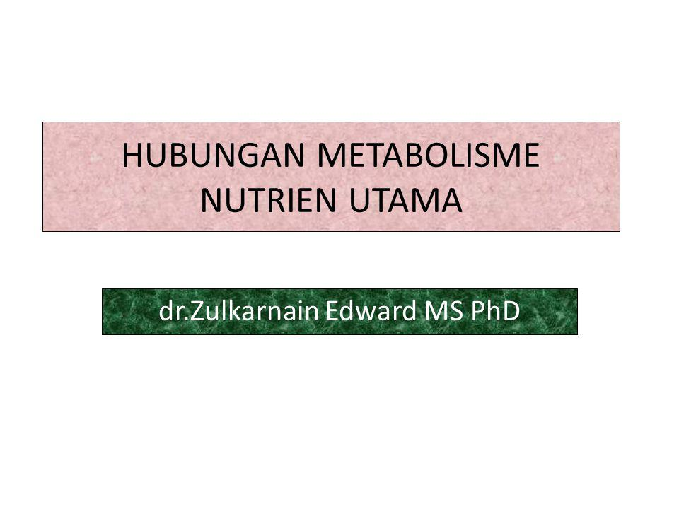 PENDAHULUAN Komponen nutrien utama (Karbohidrat, Protein dan Lemak) setelah dicerna dan diserap akan mengalami hubungan melalui metabolisme intermediat.