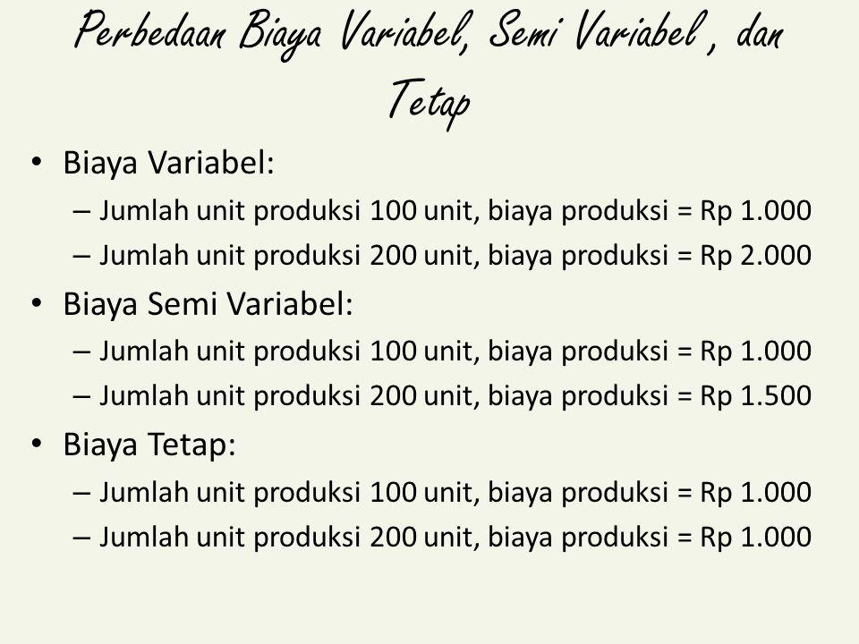 Perbedaan Biaya Variabel, Semi Variabel, dan Tetap Biaya Variabel: – Jumlah unit produksi 100 unit, biaya produksi = Rp 1.000 – Jumlah unit produksi 2