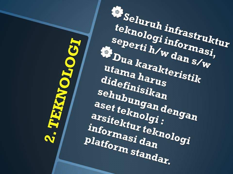 2. TEKNOLOGI  Seluruh infrastruktur teknologi informasi, seperti h/w dan s/w  Dua karakteristik utama harus didefinisikan sehubungan dengan aset tek