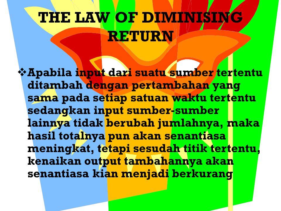 PRODUCTION POSSIBILITY CURVE MELUKISKAN 3 KONSEP 1. Kelangkaan (scarcity) 2. Pemilihan (choice) 3. Opportunity cost