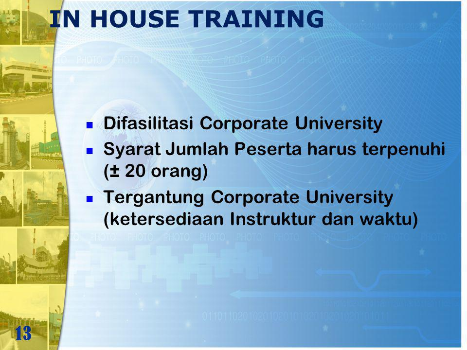 IN HOUSE TRAINING Difasilitasi Corporate University Syarat Jumlah Peserta harus terpenuhi (± 20 orang) Tergantung Corporate University (ketersediaan I
