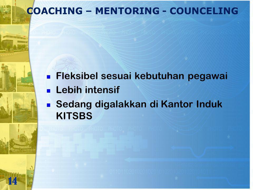 COACHING – MENTORING - COUNCELING Fleksibel sesuai kebutuhan pegawai Lebih intensif Sedang digalakkan di Kantor Induk KITSBS 14