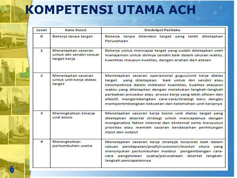 KEBIJAKAN ROTASI/MUTASI Tujuan: PEMERATAAN PENGISIAN FORMASI TENAGA KERJA TIAP SEKTOR MURNI KEBIJAKAN KANTOR INDUK: Dilaksanakan untuk memenuhi kebutuhan FTK bagi unit Sektor yang berada pada katagori KRITIS PERMINTAAN KANTOR INDUK - KONFIRMASI SEKTOR TERKAIT KURANG PERMINTAAN KANTOR INDUK - KONFIRMASI SEKTOR TERKAIT: Dilaksanakan untuk memenuhi kebutuhan FTK bagi unit Sektor yang berada pada katagori KURANG KOORDINASI ANTAR SEKTOR - PERSETUJUAN KANTOR INDUK CUKUP NORMAL KOORDINASI ANTAR SEKTOR - PERSETUJUAN KANTOR INDUK : Dilaksanakan untuk memenuhi kebutuhan FTK bagi unit Sektor yang berada pada katagori CUKUP dan NORMAL 17