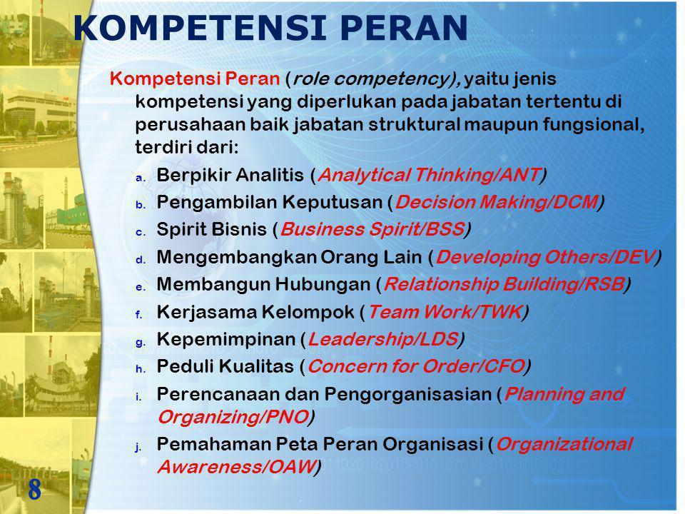 KOMPETENSI PERAN Kompetensi Peran (role competency), yaitu jenis kompetensi yang diperlukan pada jabatan tertentu di perusahaan baik jabatan struktura