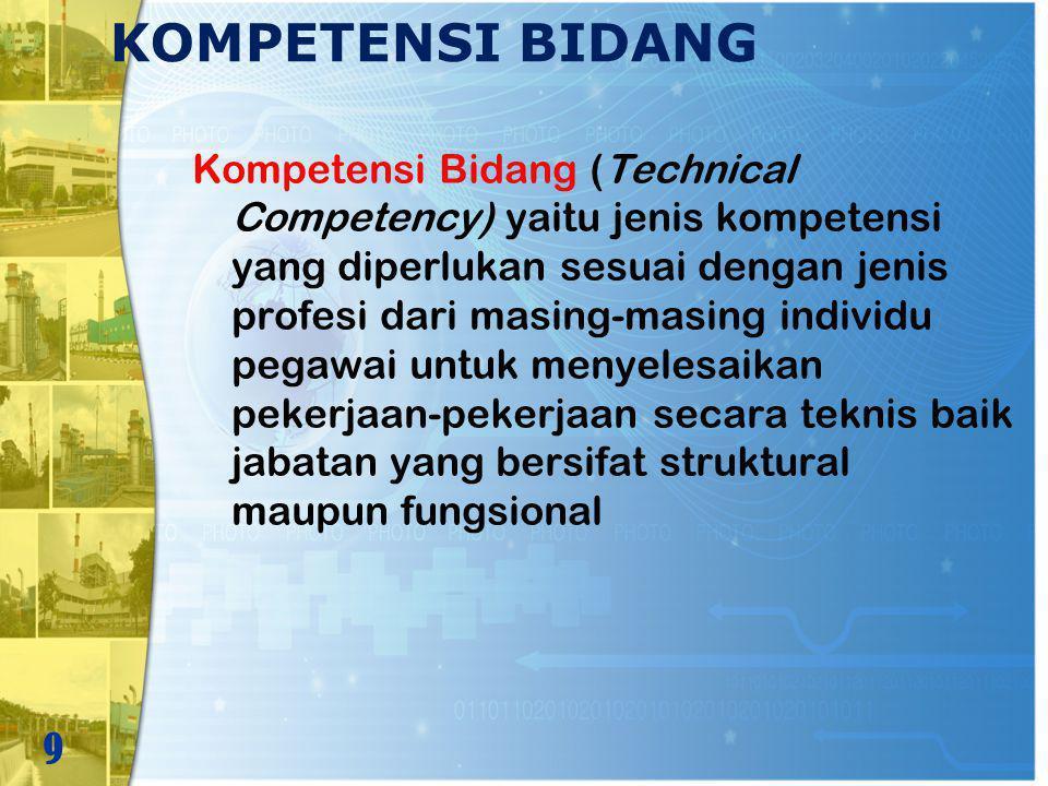 KOMPETENSI BIDANG Kompetensi Bidang (Technical Competency) yaitu jenis kompetensi yang diperlukan sesuai dengan jenis profesi dari masing-masing indiv