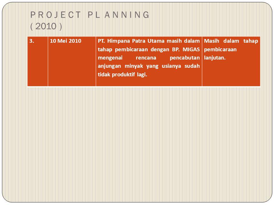P R O J E C T P L A N N I N G ( 2010 ) 3.10 Mei 2010PT. Himpana Patra Utama masih dalam tahap pembicaraan dengan BP. MIGAS mengenai rencana pencabutan