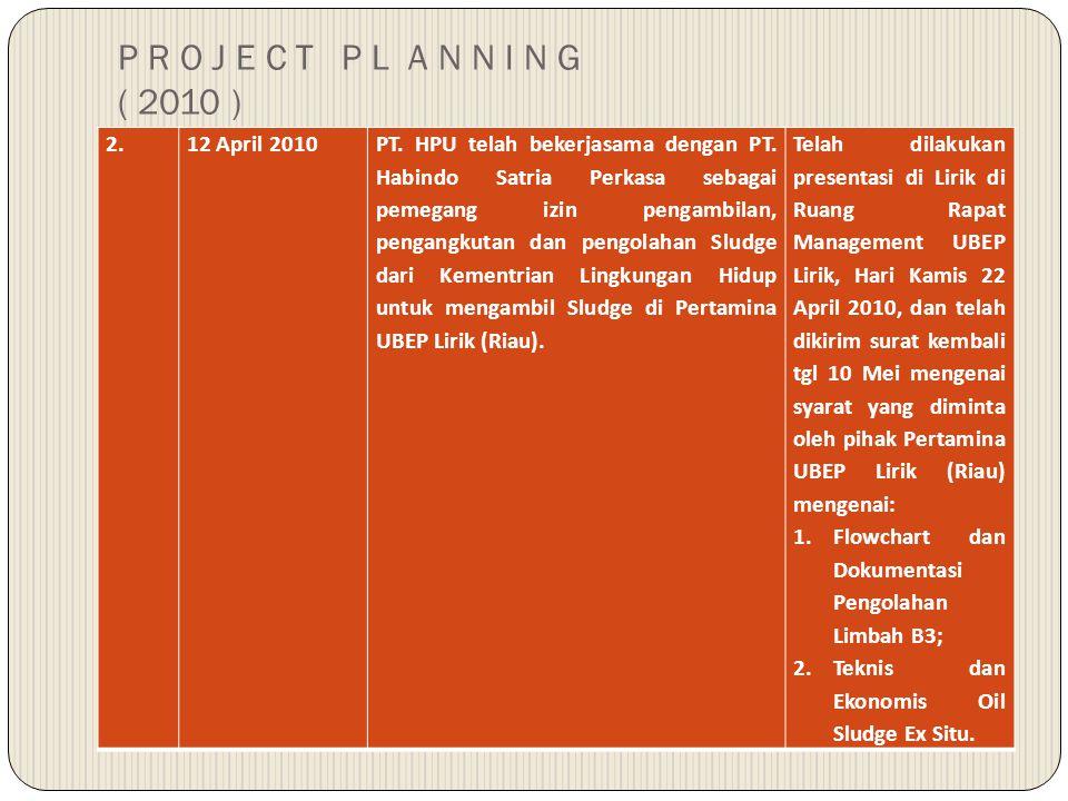 P R O J E C T P L A N N I N G ( 2010 ) 2.12 April 2010PT. HPU telah bekerjasama dengan PT. Habindo Satria Perkasa sebagai pemegang izin pengambilan, p