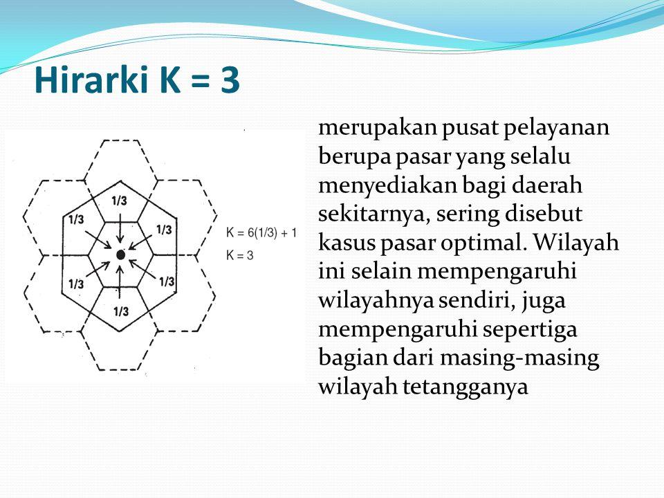 Hirarki K = 3 merupakan pusat pelayanan berupa pasar yang selalu menyediakan bagi daerah sekitarnya, sering disebut kasus pasar optimal. Wilayah ini s