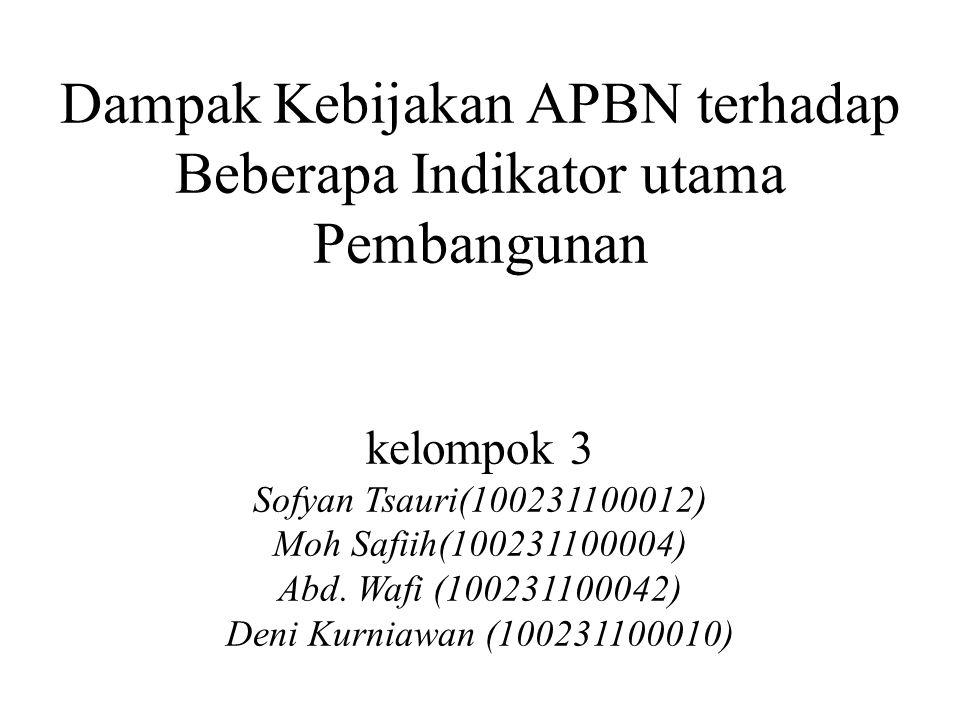 Dampak Kebijakan APBN terhadap Beberapa Indikator utama Pembangunan kelompok 3 Sofyan Tsauri(100231100012) Moh Safiih(100231100004) Abd. Wafi (1002311