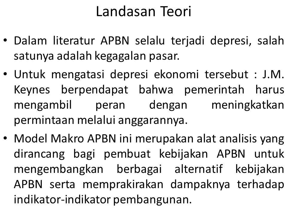 Landasan Teori Dalam literatur APBN selalu terjadi depresi, salah satunya adalah kegagalan pasar. Untuk mengatasi depresi ekonomi tersebut : J.M. Keyn