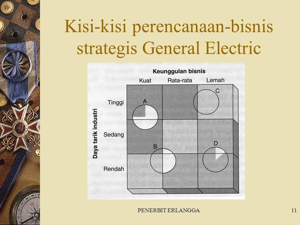 PENERBIT ERLANGGA11 Kisi-kisi perencanaan-bisnis strategis General Electric