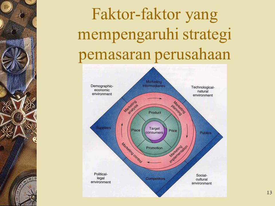 PENERBIT ERLANGGA13 Faktor-faktor yang mempengaruhi strategi pemasaran perusahaan